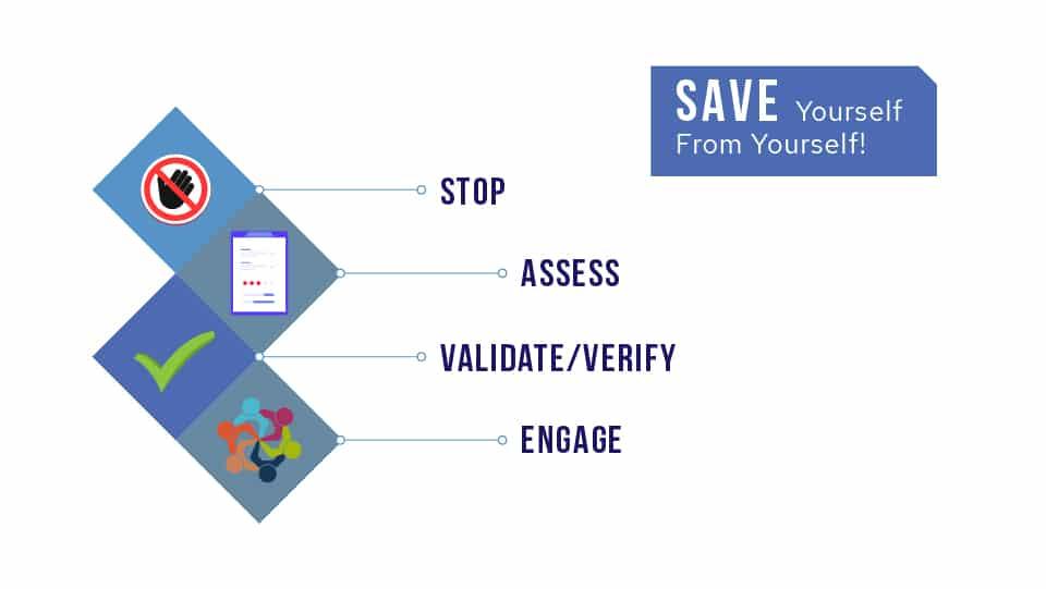 cyberconIQ- SAVE - Stop Assess Validate Verify Engage